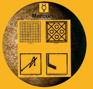 Mercure astrologie magie